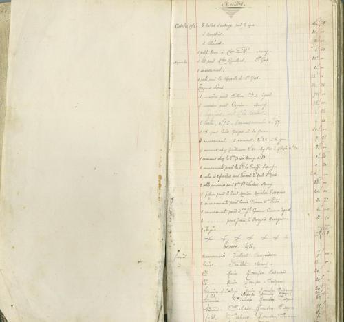 Cahier de recettes 1910